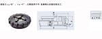 可转位重型面铣刀Kr75°