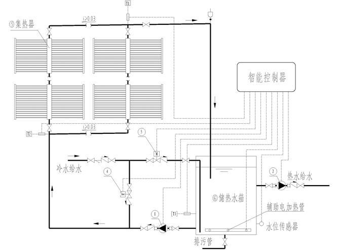 小型工程图纸