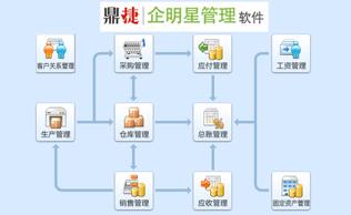 企明星ERP系统介绍